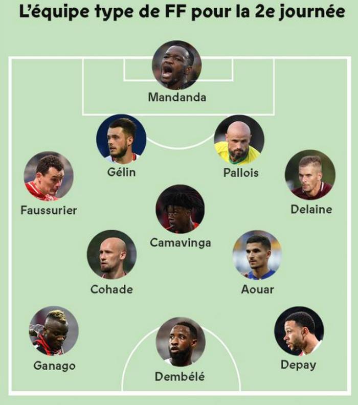 Real, Barca, Bayern theo đuổi Eduardo Camavinga - Bóng Đá