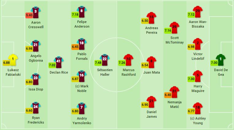Rashford gạt nước mắt rời sân, Man United ngậm ngùi nhìn top 4 rời xa - Bóng Đá