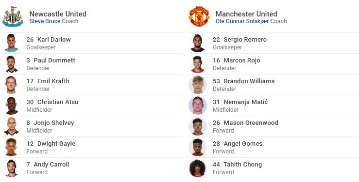 TRỰC TIẾP Newcastle vs Man Utd: Đội hình ra sân - Bóng Đá