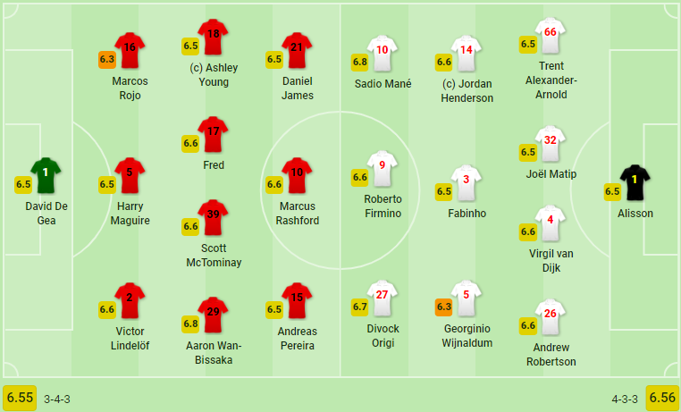 TRỰC TIẾP Man United 0-0 Liverpool: Quỷ đỏ sớm mất người (H1) - Bóng Đá
