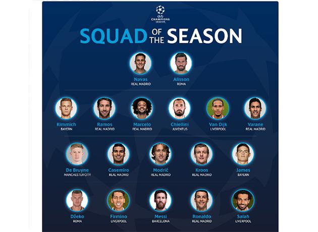 Đội hình xuất sắc nhất Champions League mùa giải 2017/2018 - Bóng Đá