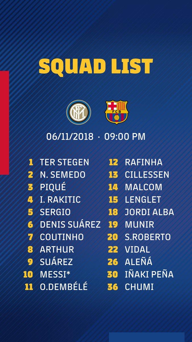 Nóng: Messi chính thức trở lại trong trận Inter Milan - Bóng Đá