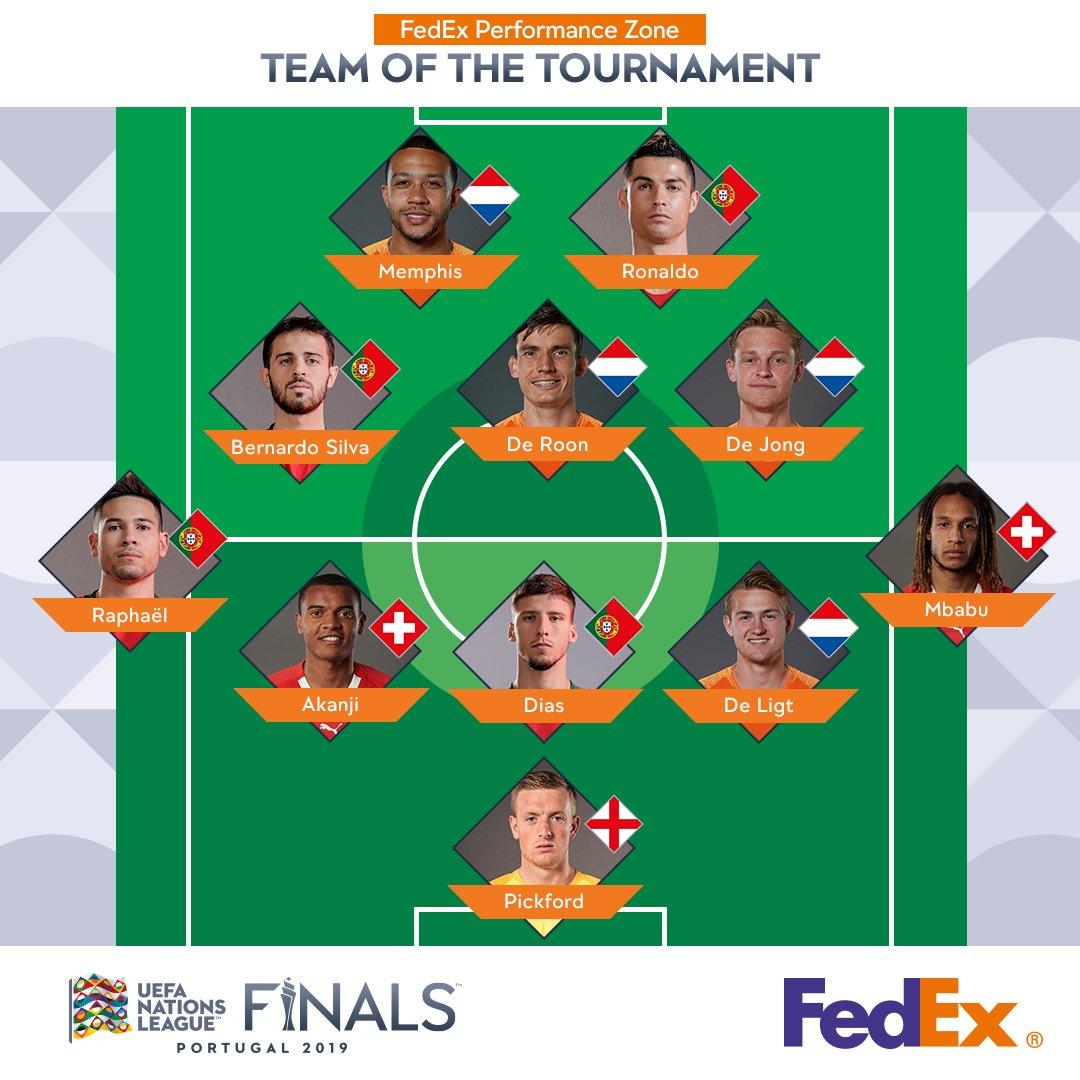 ĐHTB UEFA Nations League: Không có Virgil van Dijk - Bóng Đá