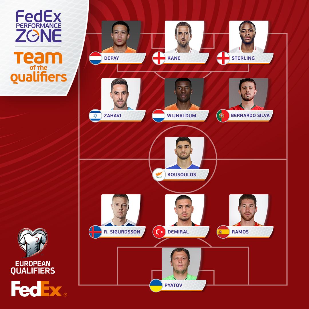 Đội hình xuất sắc nhất vòng loại EURO 2020: Ronaldo 11 bàn sau 6 trận vẫn vắng mặt - Bóng Đá
