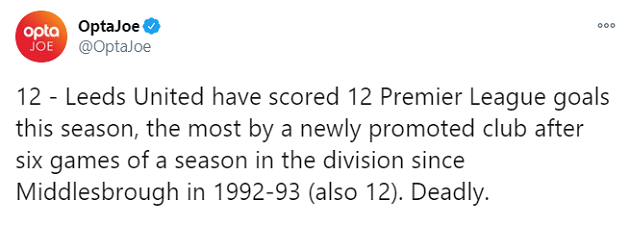 Leeds United have scored 12 Premier League goals - Bóng Đá