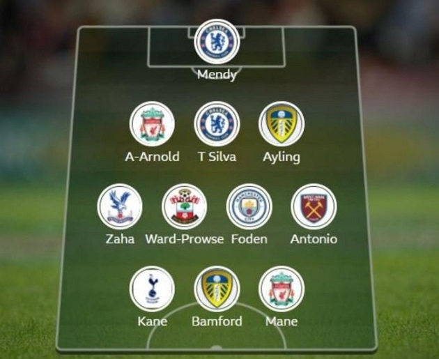 Premier League team of the week: Two Chelsea summer signings join Liverpool stars in BBC XI - Bóng Đá