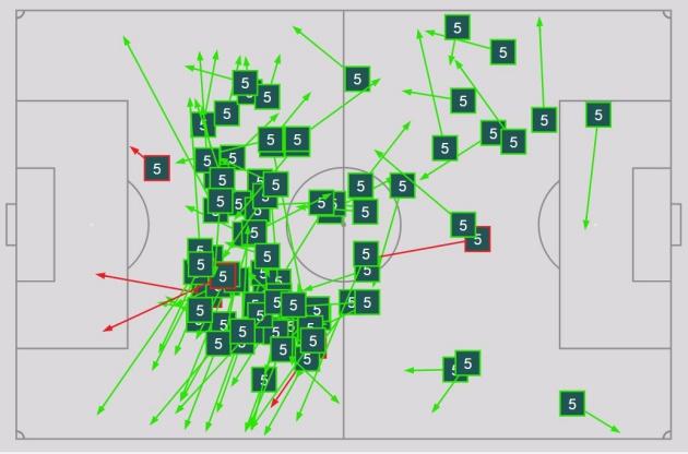 Jorginho làm điều khiến toàn đội Newcastle phải xấu hổ - Bóng Đá