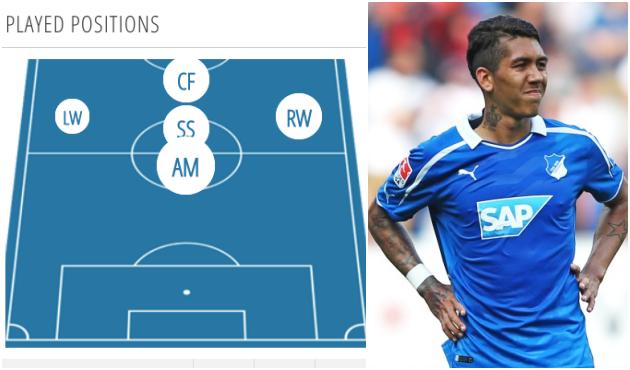 Roberto Firmino đã 'tiến hoá' thế nào sau 3 năm chơi bóng ở Anfield? - Bóng Đá