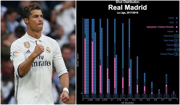 Bạn đã hiểu vì sao Bale tuyên bố Real Madrid đoàn kết hơn không với Ronaldo chưa? - Bóng Đá