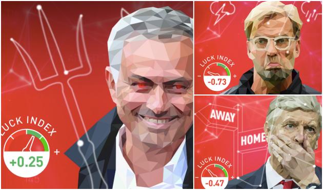 Bạn đã biết Man Utd mùa trước may mắn thế nào chưa? - Bóng Đá