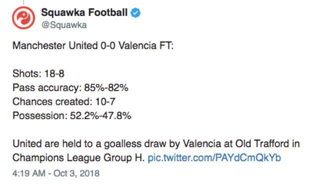 Dư âm Old Trafford: Valencia phơi bày sự thật của... Valencia! - Bóng Đá