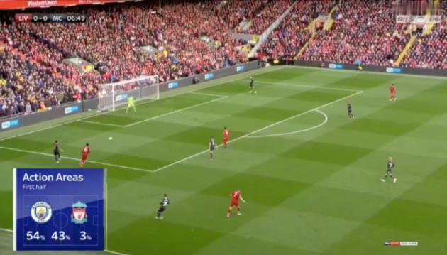 Dư âm Liverpool 0-0 Man City: Đỉnh cao chiến thuật, tẻ nhạt thế trận - Bóng Đá