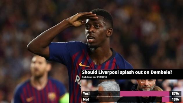87% NHM cho rằng Liverpool nên đưa về cầu thủ có thể tốt hơn cả Mbappe - Bóng Đá