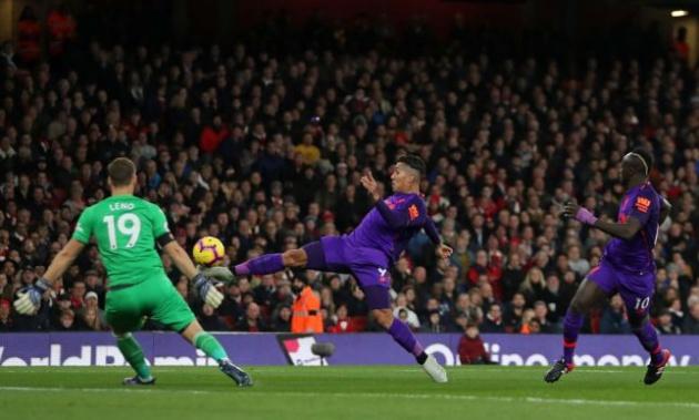 Liverpool đã mất oan bàn thắng vào lưới Arsenal? - Bóng Đá