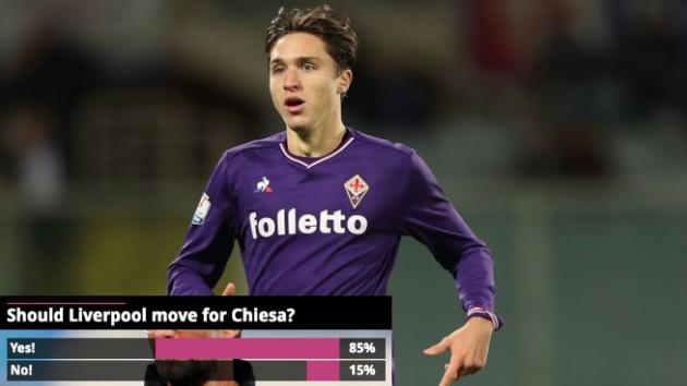 85% Fan Liverpool muốn ký hợp đồng với người xuất sắc hơn Pulisic - Bóng Đá