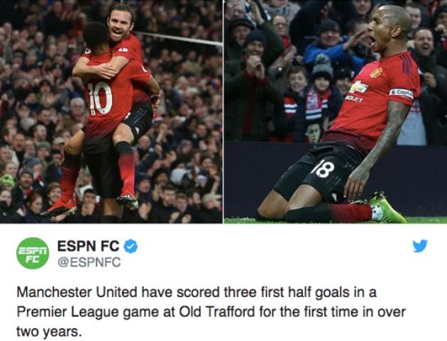 Sau 2 năm, Man Utd mới làm được điều này ở Old Trafford - Bóng Đá