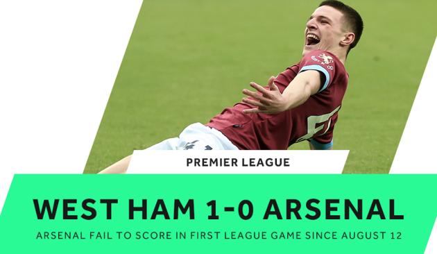 West Ham khiến Emery có lần đầu tiên nếm trải điều này với Arsenal - Bóng Đá