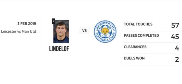 Victor Lindelof -