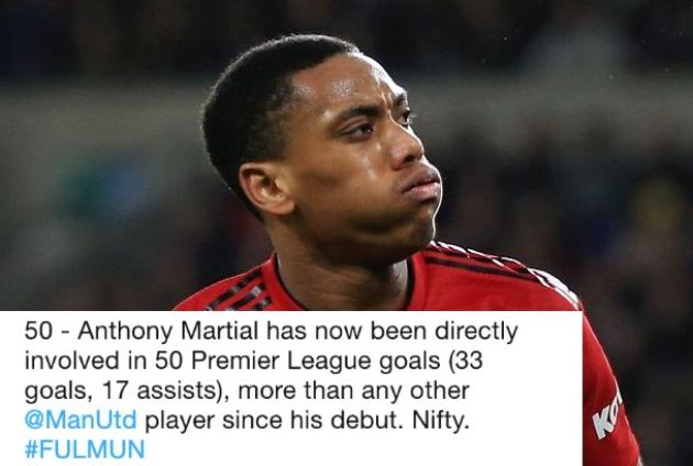 Đây, lộ diện cầu thủ tấn công số 1 Man Utd - Bóng Đá