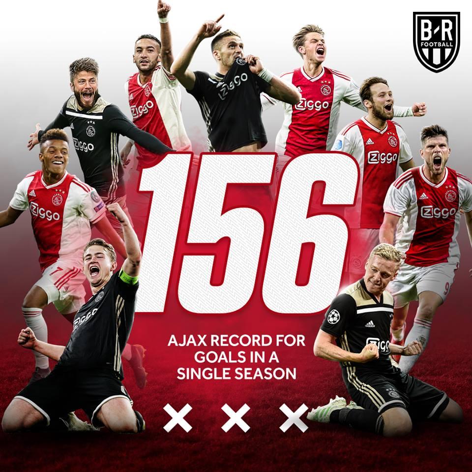 SỐC: Ajax Amsterdam vượt mặt Barca và Man City về chỉ số xé lưới đối thủ - Bóng Đá
