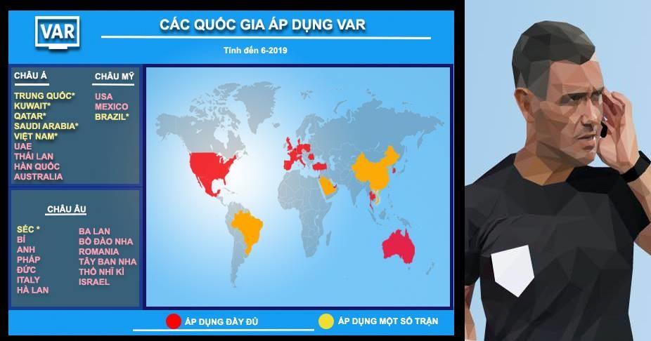NÓNG! Việt Nam trở thành quốc gia thứ 25 trên thế giới áp dụng VAR - Bóng Đá