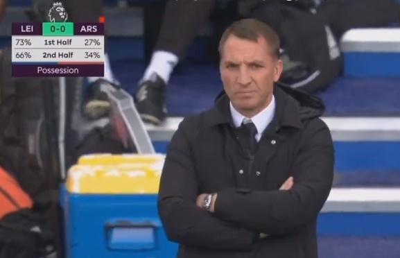 'Tôi nghĩ Brendan Rodgers sẽ có tiền...' - Bóng Đá
