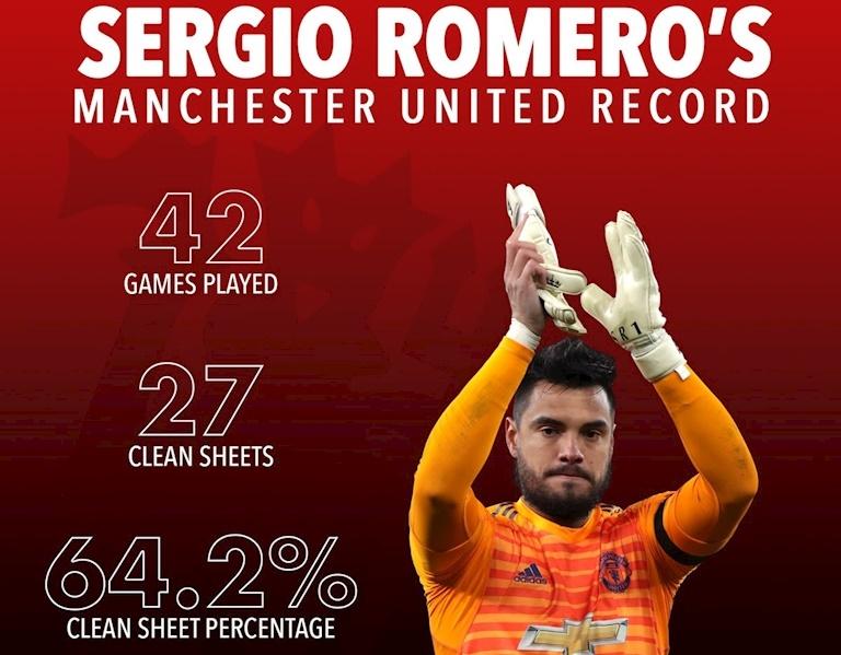 Ở Man Utd đâu chỉ có De Gea và Romero; Ai còn nhớ đêm diễn 2/10/2016? - Bóng Đá