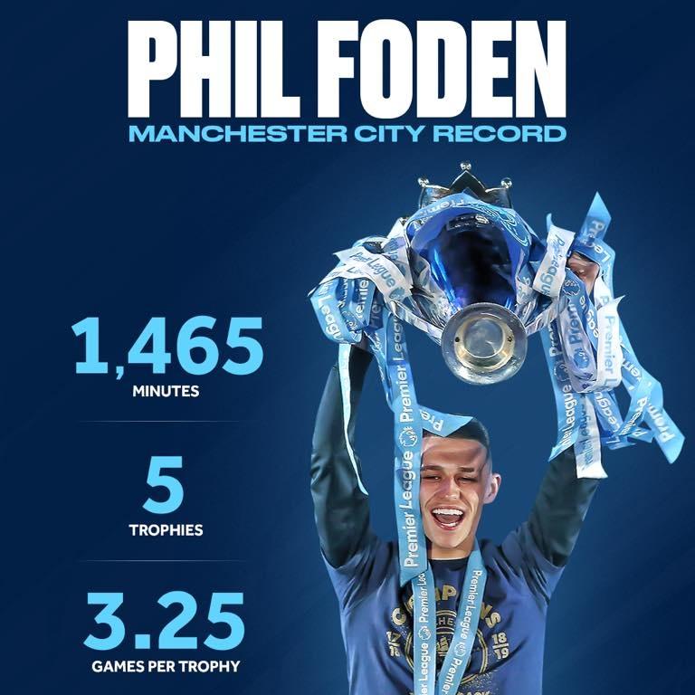 Phil Foden chơi hơn 1000 phút ẵm 5 danh hiệu - Bóng Đá