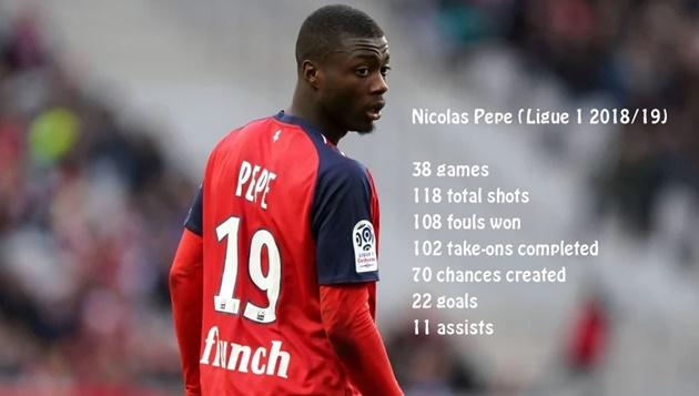 Ligue 1 hạ màn, Man Utd và Arsenal nên đến đó