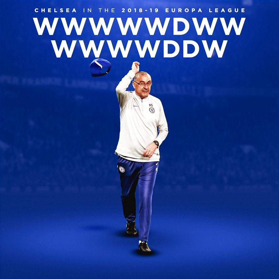 Chelsea là đội đầu tiên ở thế kỷ 21 làm được điều này - Bóng Đá