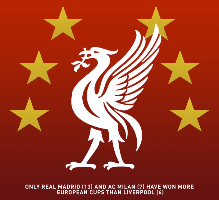 Thất kinh với 12 thống kê Liverpool tạo ra ở Champions League 2019 - Bóng Đá