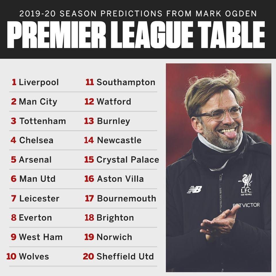 Chuyên gia dự đoán Premier League 2019/20: Liverpool & Man City đổi ngôi; Man Utd vẫn là