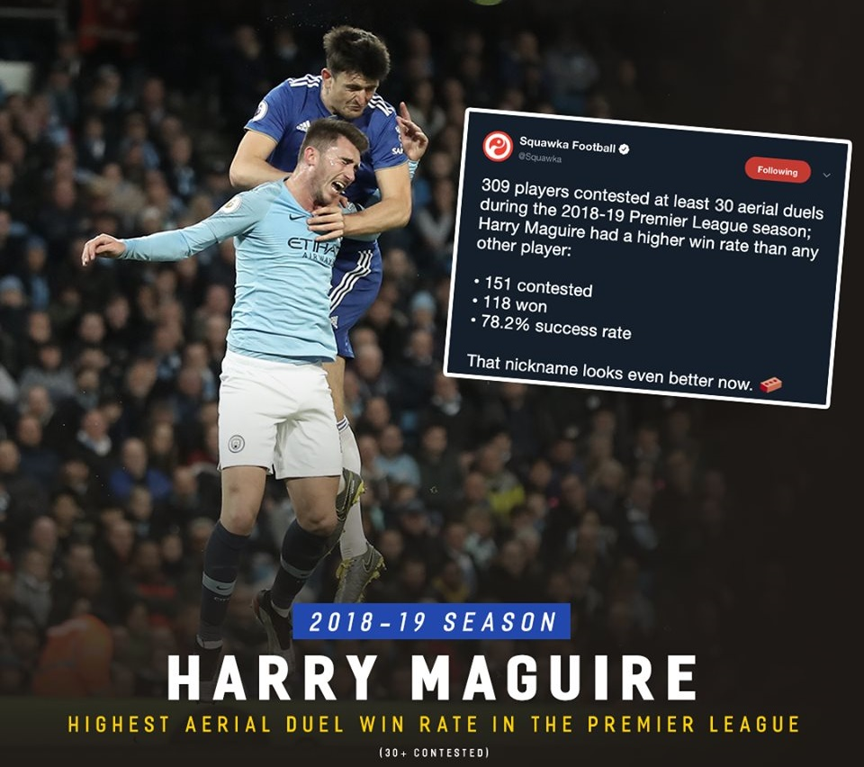 Harry Maguire had a higher win rate than any other player (aerrial duels) - Bóng Đá