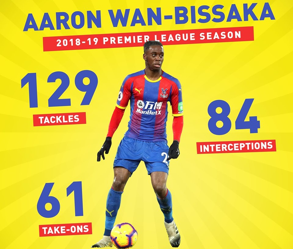 Aaron Wan-Bissaka was the only player in the Premier League in 2018-19 with *more* than 60 tackles, 60 interceptions and 60 take-ons completed. - Bóng Đá