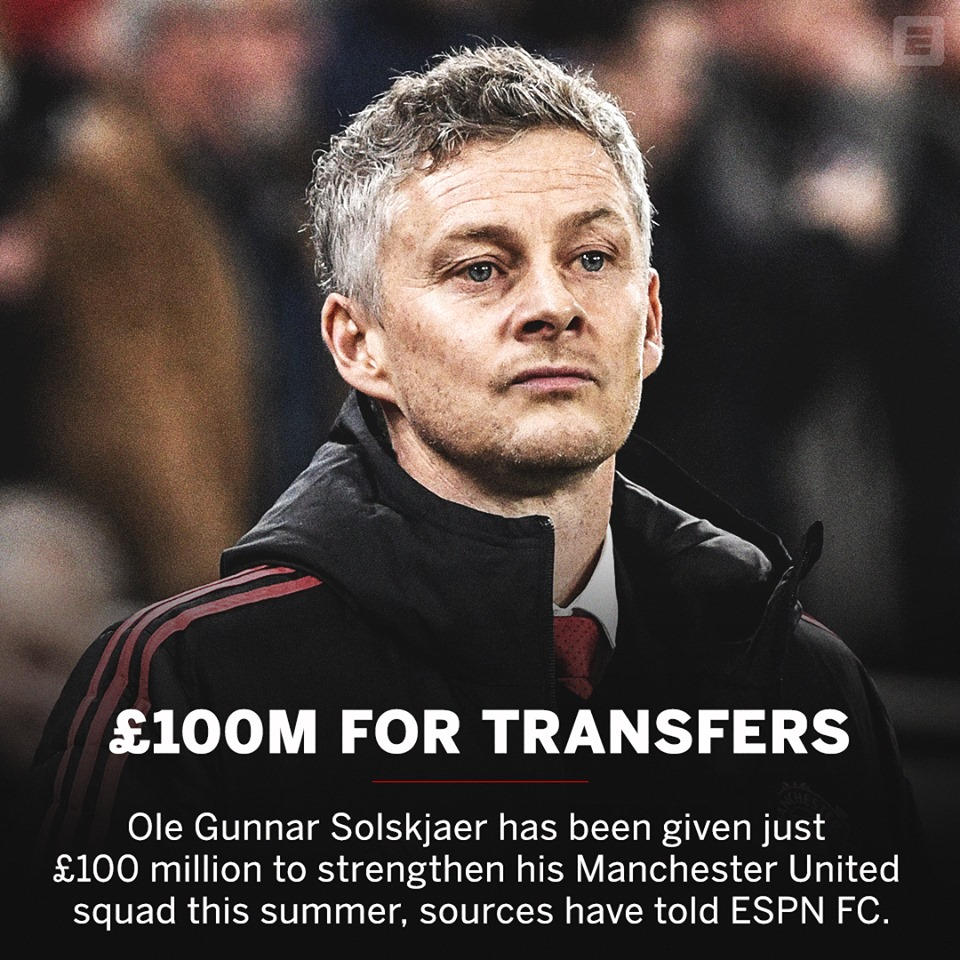 Manchester United only have £100m for transfers - Bóng Đá