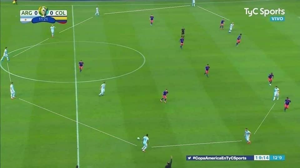 Argentina tại Copa America: 2 bức ảnh = 1 điểm - Bóng Đá