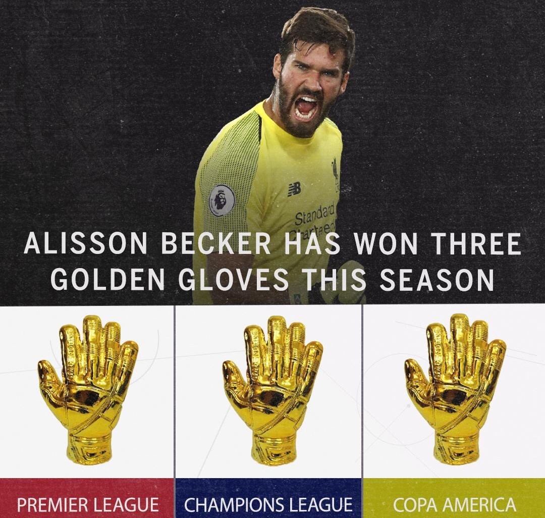 Alisson is the first goalkeeper in history to win three Golden Gloves in a single season - Bóng Đá