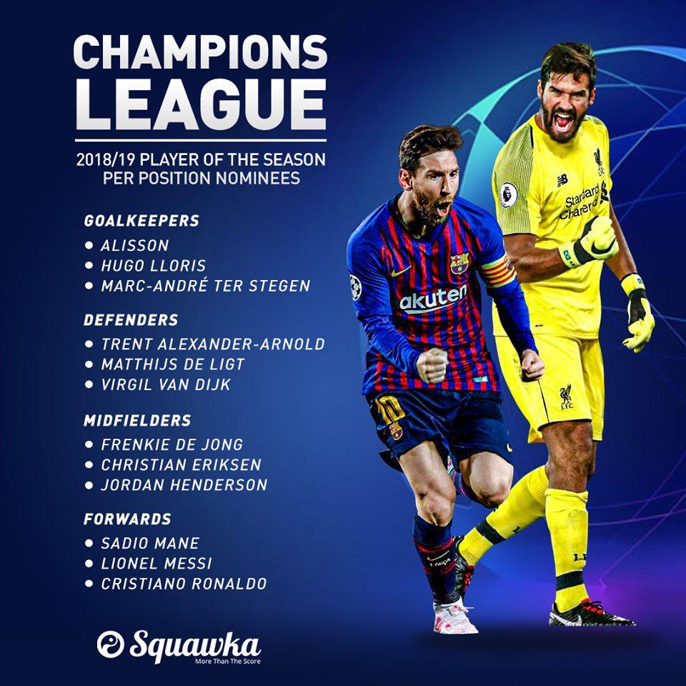 CHÍNH THỨC: Công bố danh sách Cầu thủ xuất sắc nhất Champions League 2018/19 - Bóng Đá