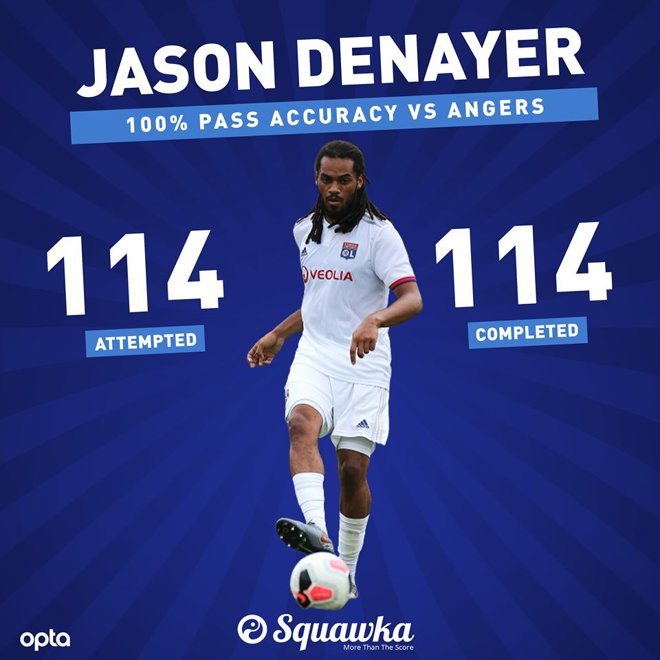 Jason Denayer completed the most amount of passes whilst maintaining 100% accuracy in a single game in Europe's top five leagues  - Bóng Đá