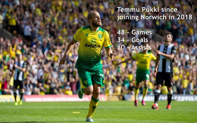 Bạn đã biết người dẫn đầu danh sách vua phá lưới Premier League là ai? - Bóng Đá