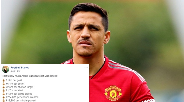 Sanchez rời Man Utd và để lại những con số kinh hoàng - Bóng Đá
