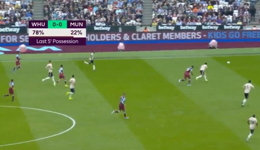 Đừng bất ngờ! Man Utd thủng lưới là điều tất yếu - Bóng Đá