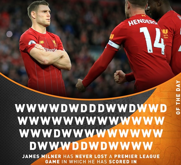 James Milner has scored in 53 different games in his Premier League career. - Bóng Đá