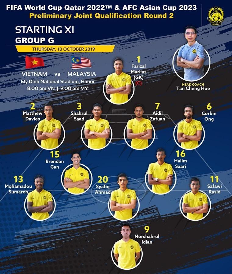 BLV Quang Tùng chỉ ra điểm yếu của ĐT Malaysia - Bóng Đá