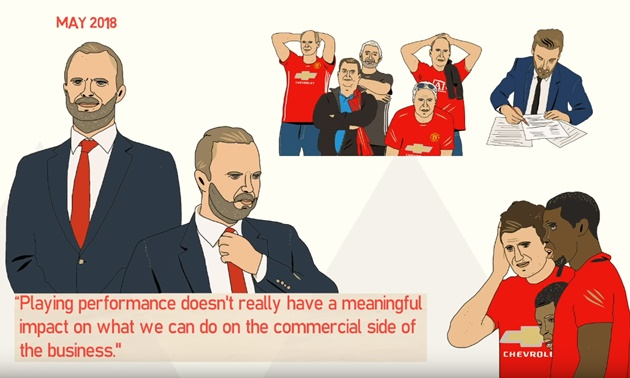 Tiêu điểm Man Utd: