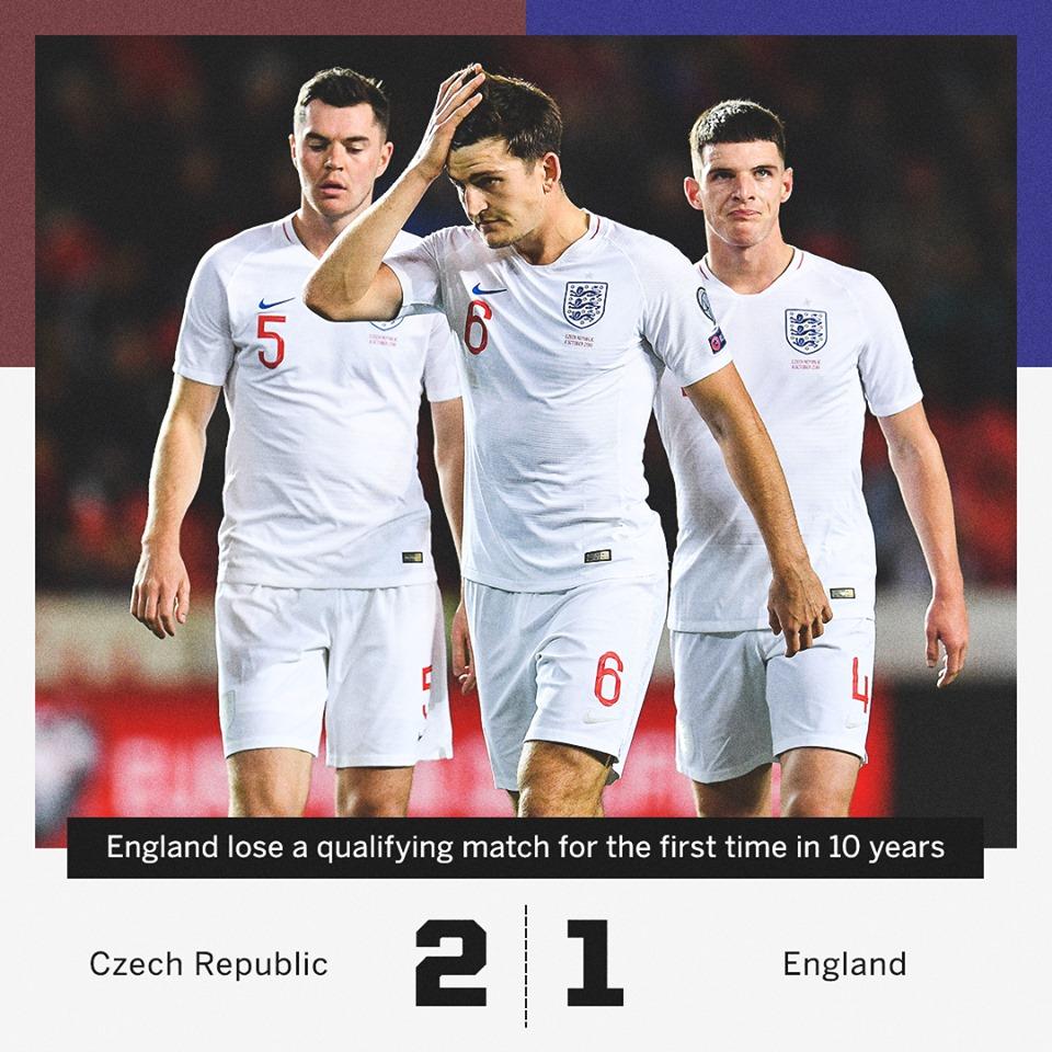 Thua CH Séc, tuyển Anh chấm dứt kỷ lục siêu khủng trong thập kỷ qua - Bóng Đá