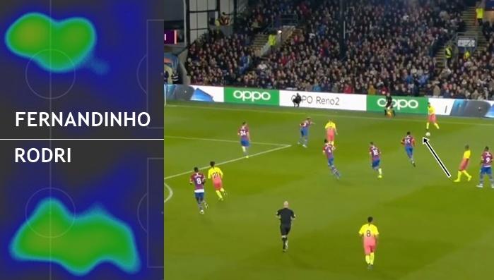SỐC! Fernandinho không chơi thấp nhất ở trận thắng Palace 0-2 Man City - Bóng Đá