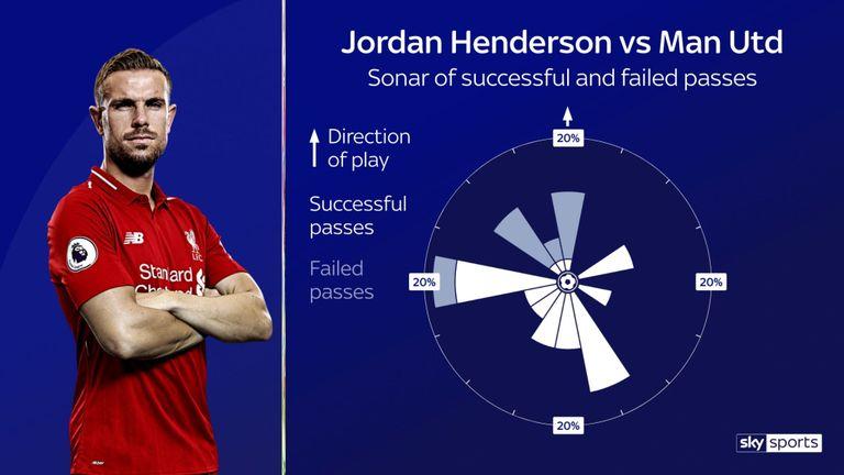 Sau tất cả, Liverpool đã bắt đầu lộ