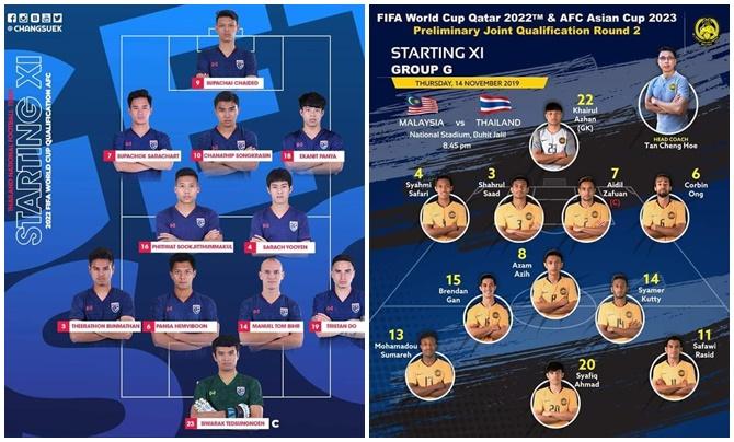 Bạn đã hiểu vì sao Thái Lan thất thủ trước Malaysia? - Bóng Đá