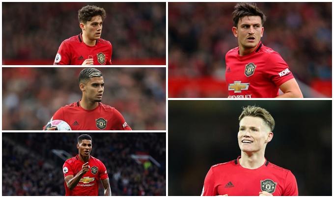 Bạn đã biết thống kê di chuyển ở Man Utd nói lên điều gì? - Bóng Đá